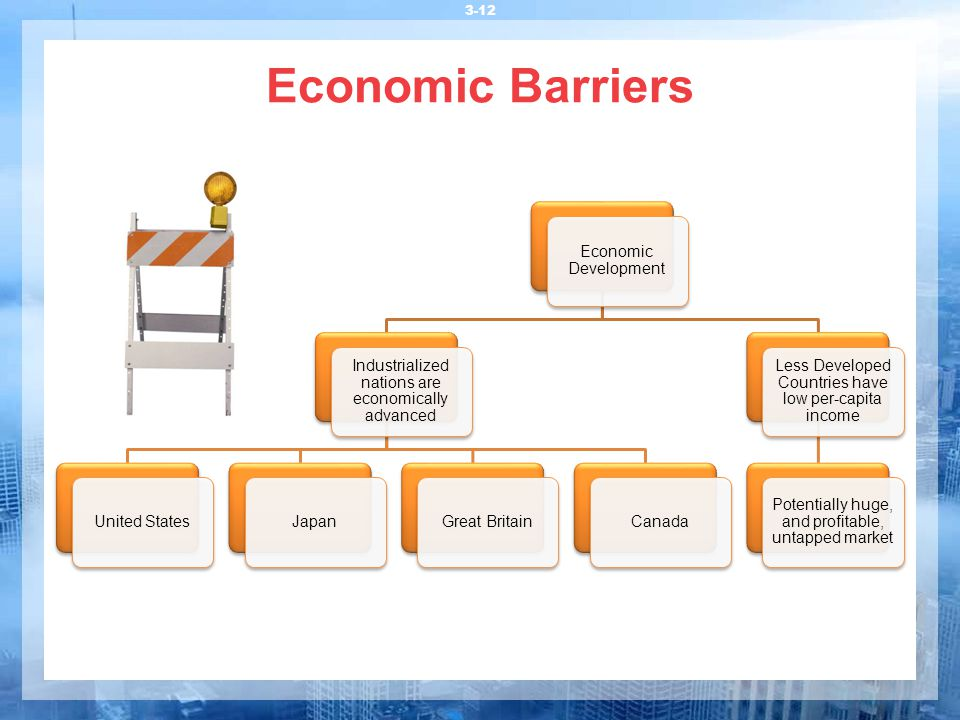 Economic Barriers Economic Development