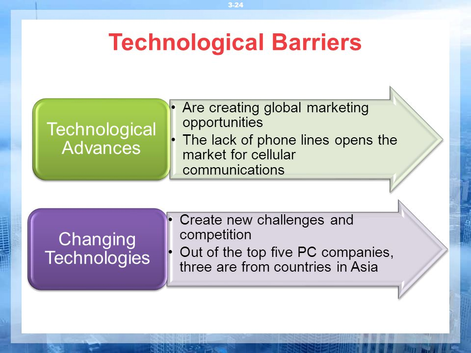 Technological Barriers