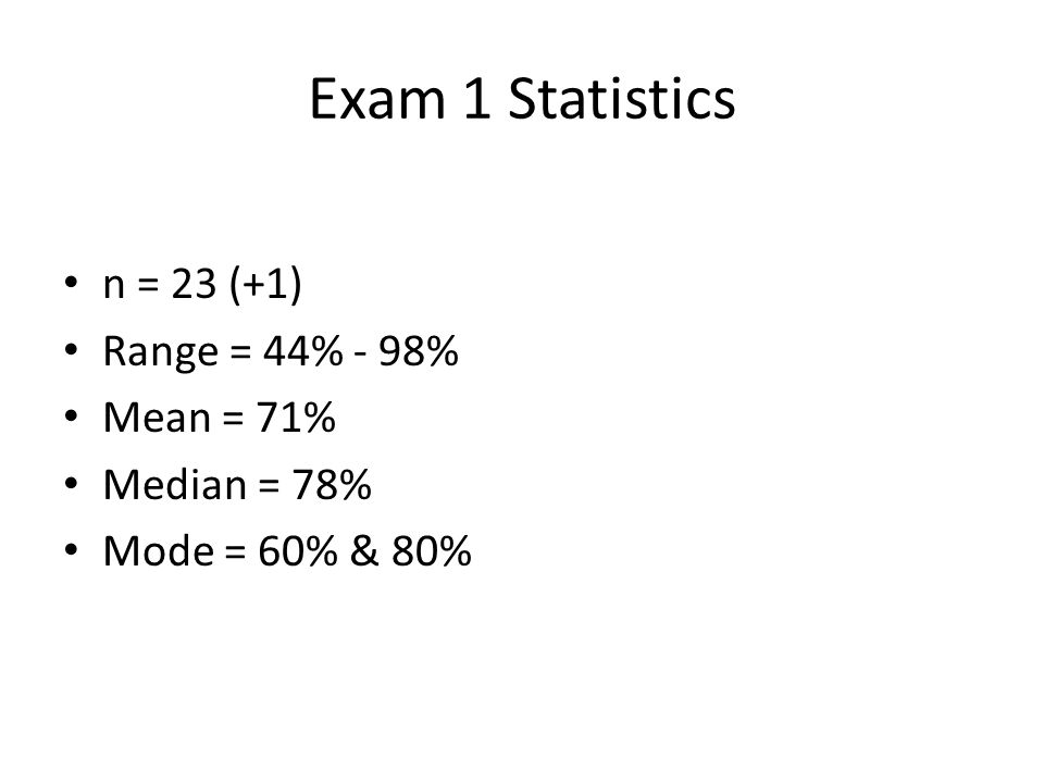 Exam 1 Statistics n = 23 (+1) Range = 44% - 98% Mean = 71%