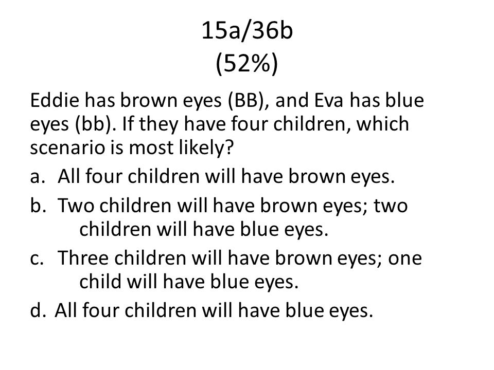 15a/36b (52%) Eddie has brown eyes (BB), and Eva has blue eyes (bb). If they have four children, which scenario is most likely