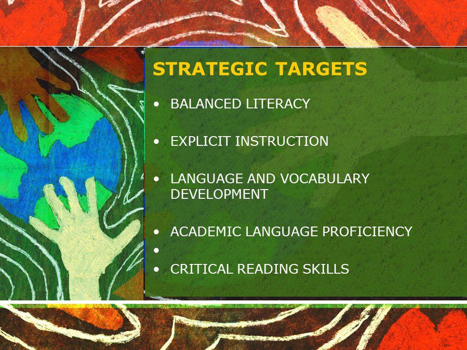 STRATEGIC TARGETS BALANCED LITERACY EXPLICIT INSTRUCTION