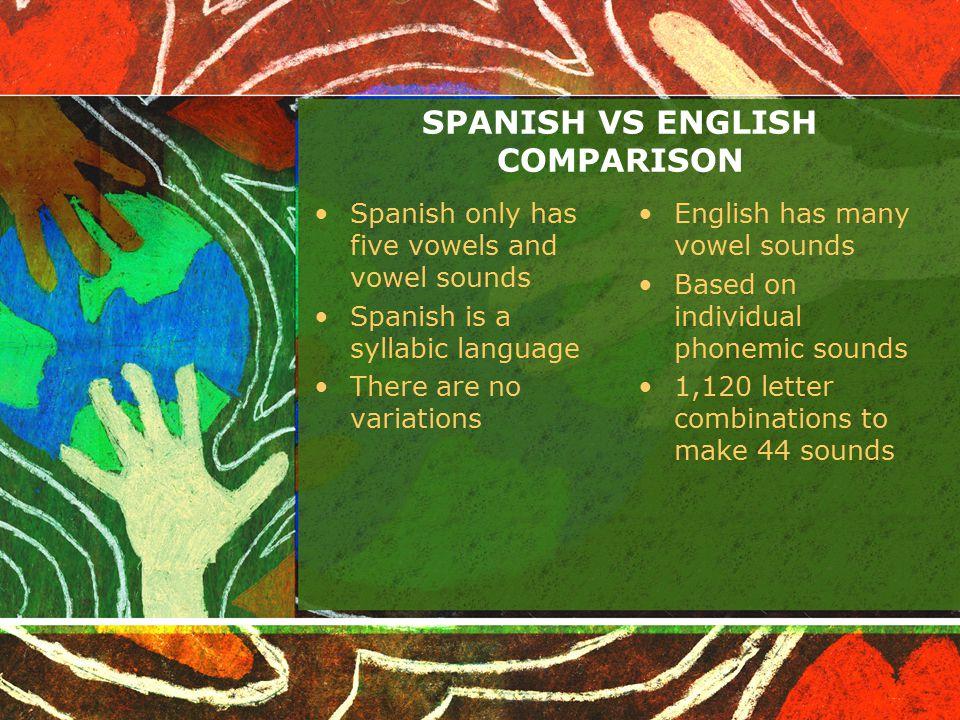 SPANISH VS ENGLISH COMPARISON