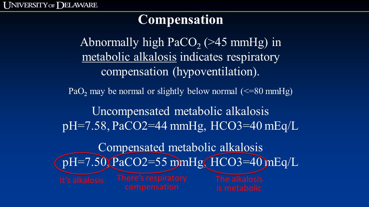 Compensation Abnormally high PaCO2 (>45 mmHg) in