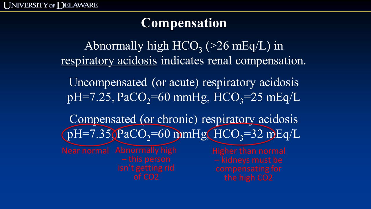 Compensation Abnormally high HCO3 (>26 mEq/L) in
