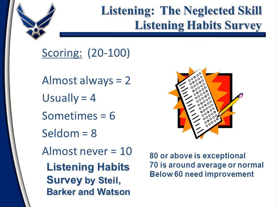 Listening: The Neglected Skill Listening Habits Survey