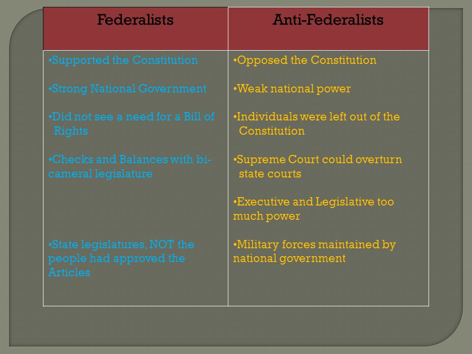 Federalists Anti-Federalists Supported the Constitution