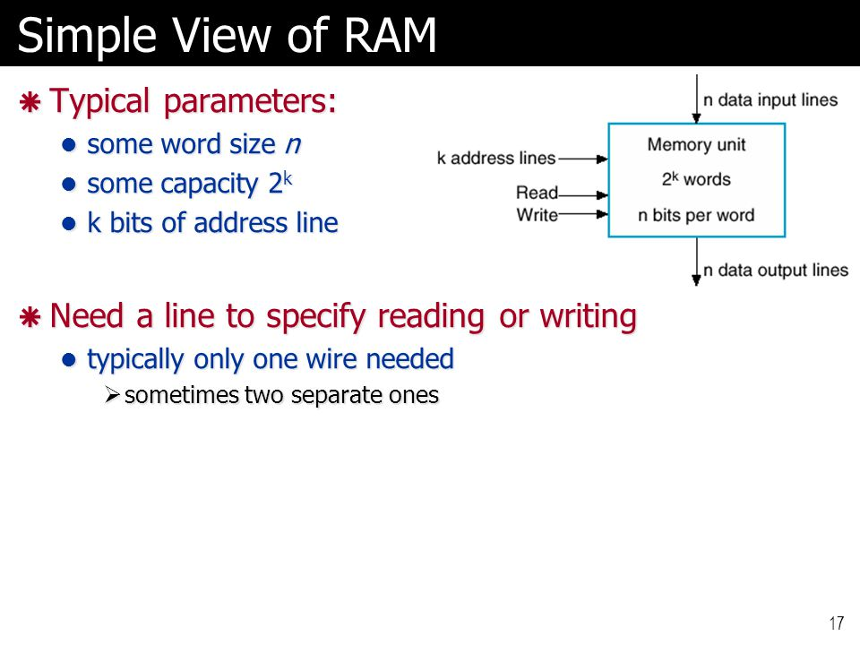 Simple View of RAM Typical parameters: