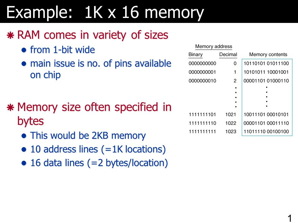 Example: 1K x 16 memory RAM comes in variety of sizes