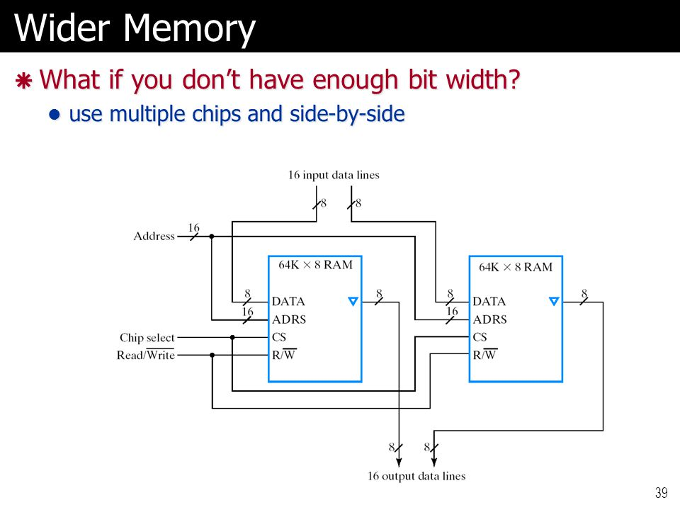 Wider Memory What if you don't have enough bit width