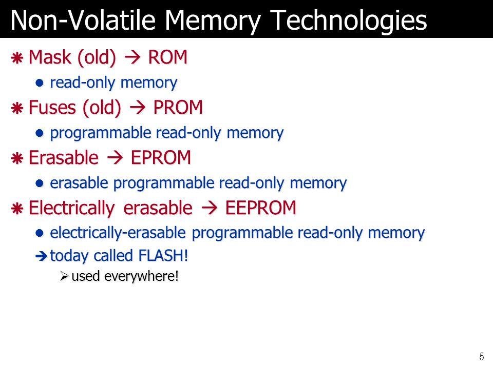 Non-Volatile Memory Technologies