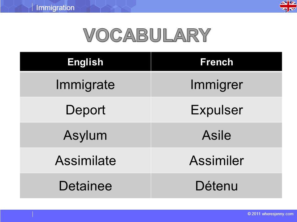 Vocabulary Immigrate Immigrer Deport Expulser Asylum Asile Assimilate