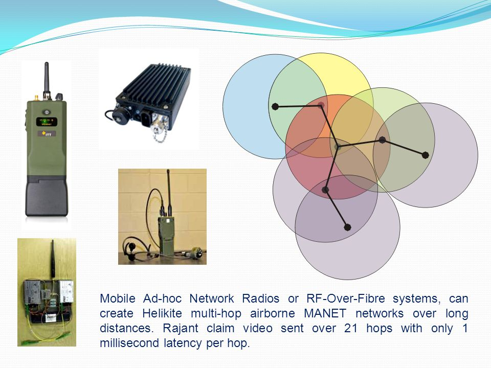 Mobile Ad-hoc Network Radios or RF-Over-Fibre systems, can create Helikite multi-hop airborne MANET networks over long distances.