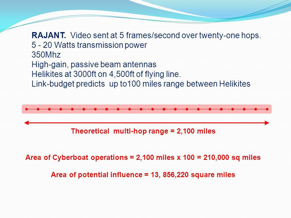 Theoretical multi-hop range = 2,100 miles