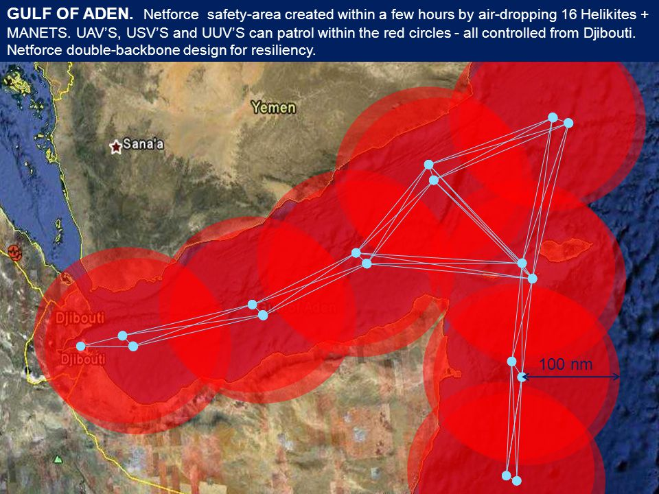 GULF OF ADEN. Netforce safety-area created within a few hours by air-dropping 16 Helikites + MANETS. UAV'S, USV'S and UUV'S can patrol within the red circles - all controlled from Djibouti. Netforce double-backbone design for resiliency.