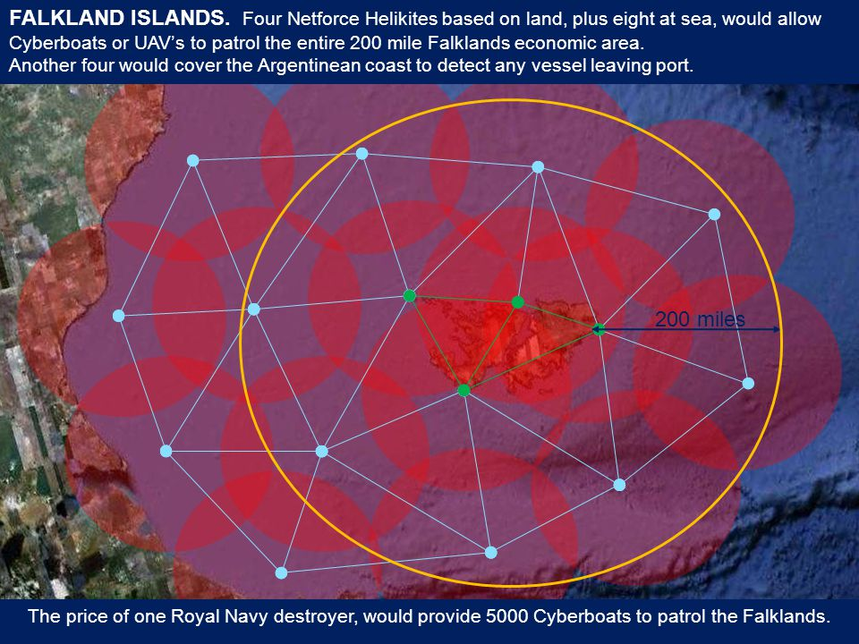 FALKLAND ISLANDS. Four Netforce Helikites based on land, plus eight at sea, would allow Cyberboats or UAV's to patrol the entire 200 mile Falklands economic area. Another four would cover the Argentinean coast to detect any vessel leaving port.