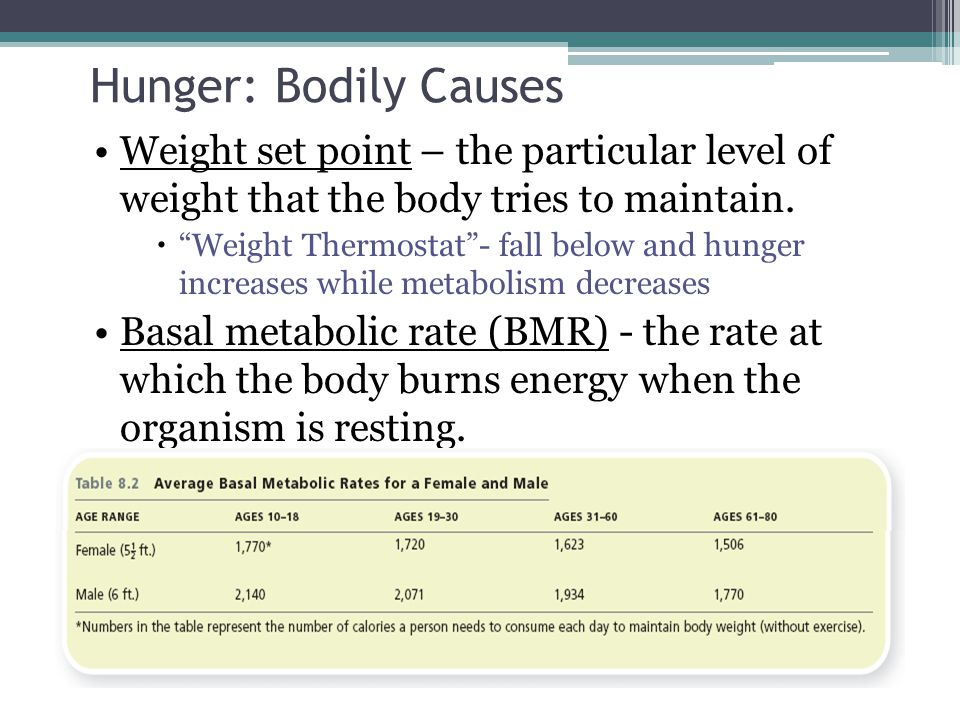 Hunger: Bodily Causes Weight set point – the particular level of weight that the body tries to maintain.