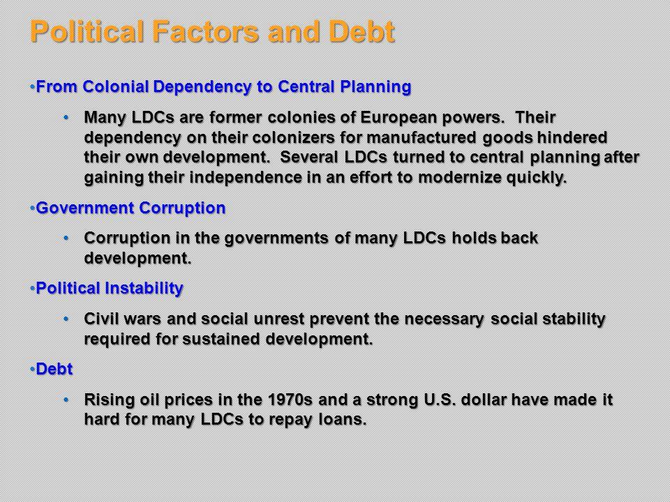 Political Factors and Debt