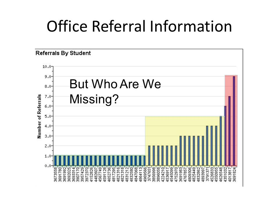 Office Referral Information