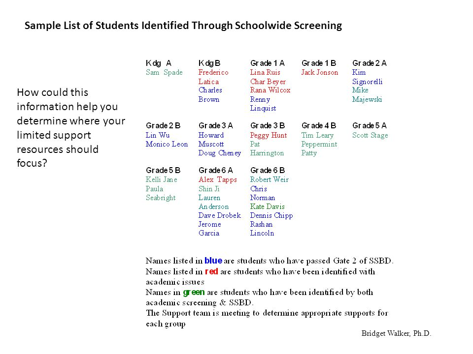 Sample List of Students Identified Through Schoolwide Screening