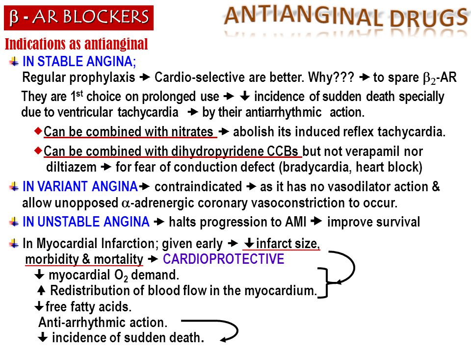 ANTIANGINAL DRUGS b - AR BLOCKERS Indications as antianginal