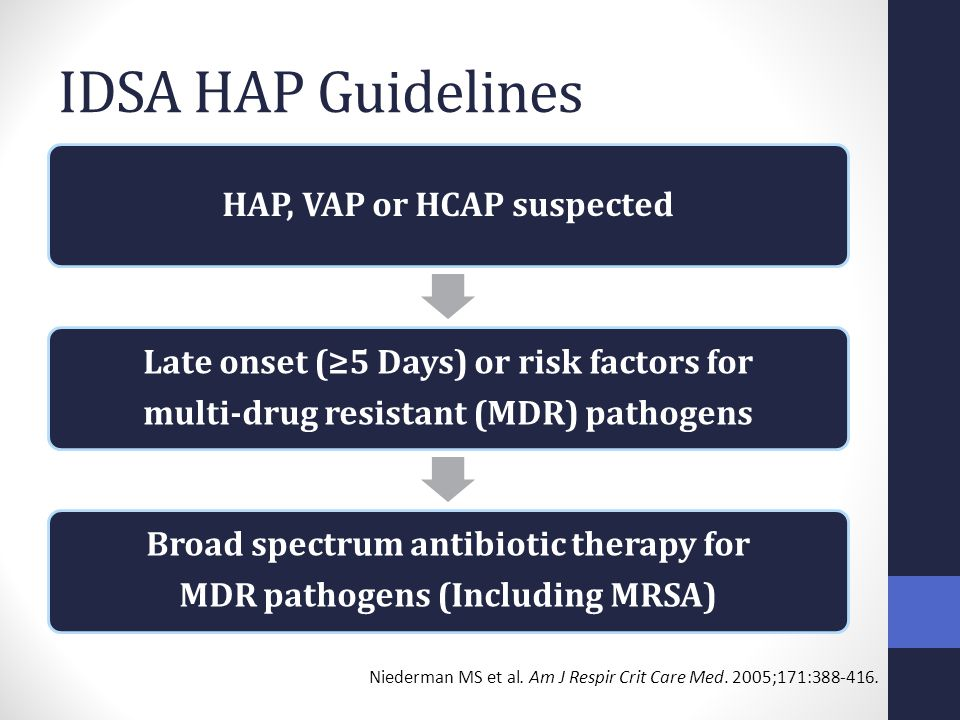IDSA HAP Guidelines Late onset (≥5 Days) or risk factors for