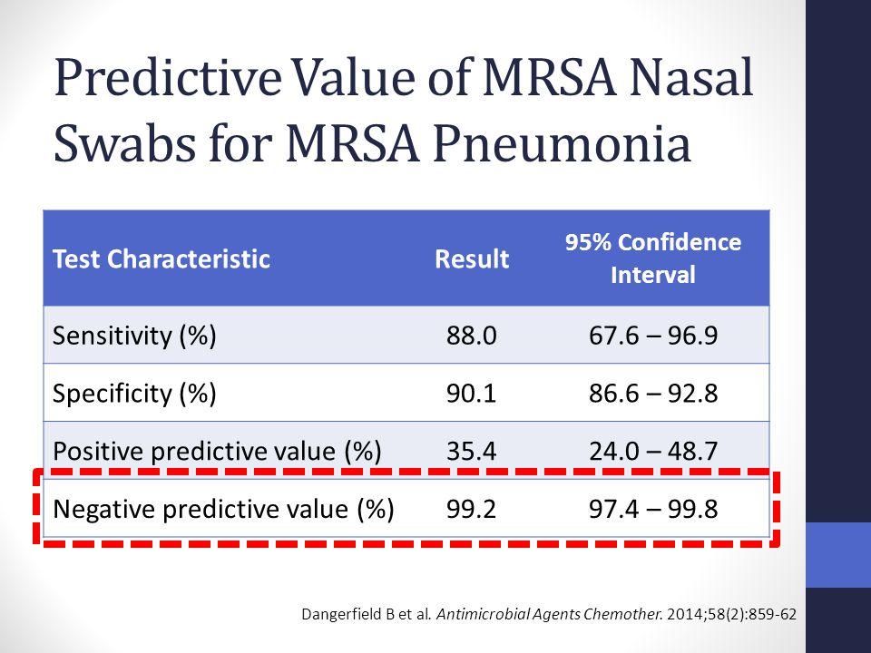 Predictive Value of MRSA Nasal Swabs for MRSA Pneumonia