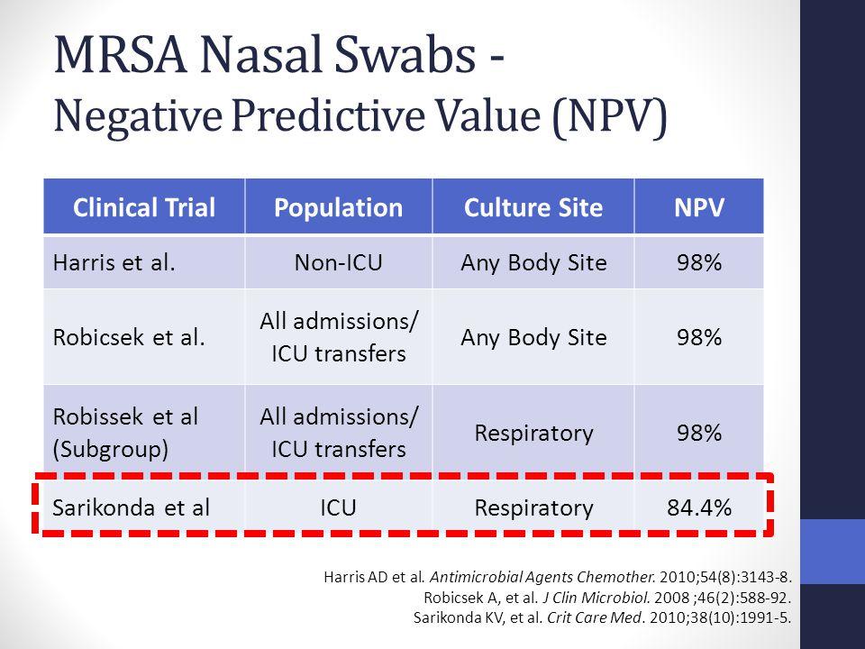 MRSA Nasal Swabs - Negative Predictive Value (NPV)