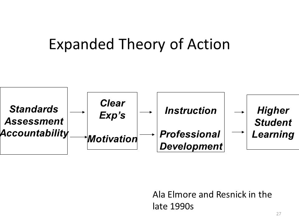 Expanded Theory of Action
