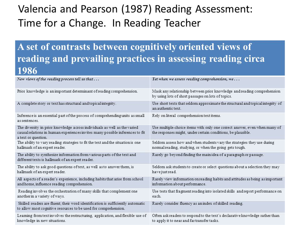 Valencia and Pearson (1987) Reading Assessment: Time for a Change