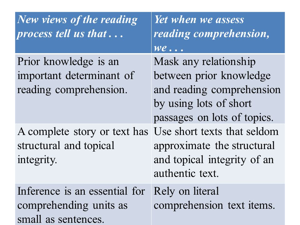 New views of the reading process tell us that . . .