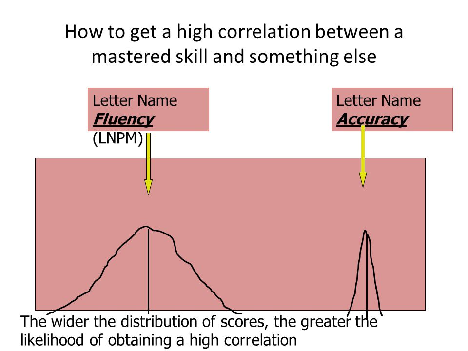 How to get a high correlation between a mastered skill and something else