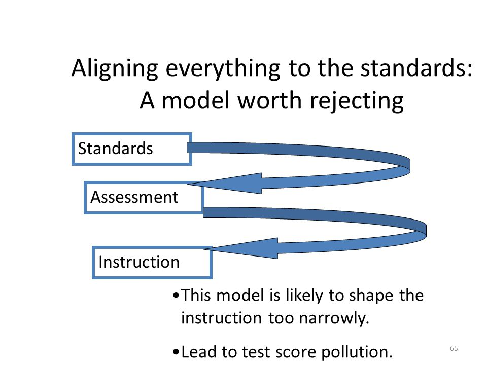 Aligning everything to the standards: A model worth rejecting