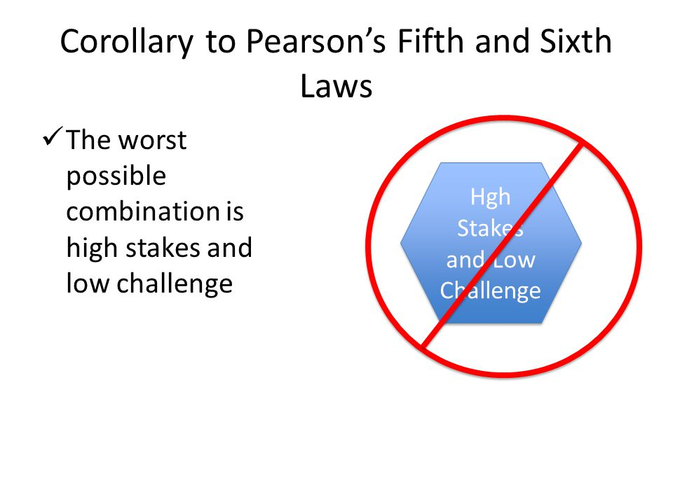 Corollary to Pearson's Fifth and Sixth Laws