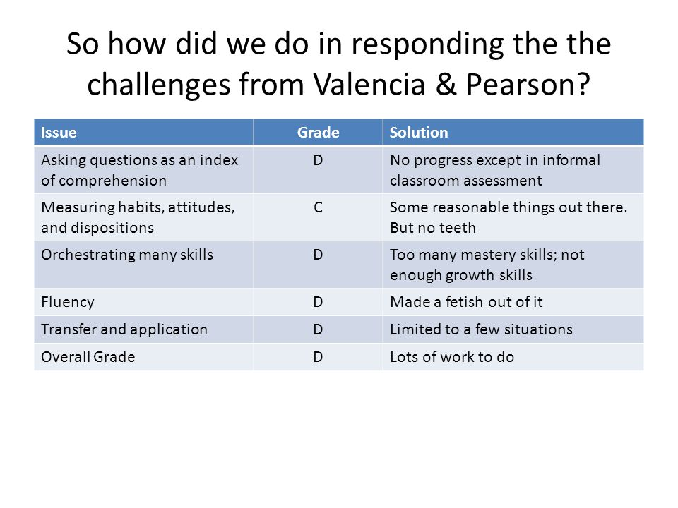 So how did we do in responding the the challenges from Valencia & Pearson