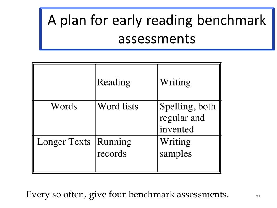 A plan for early reading benchmark assessments