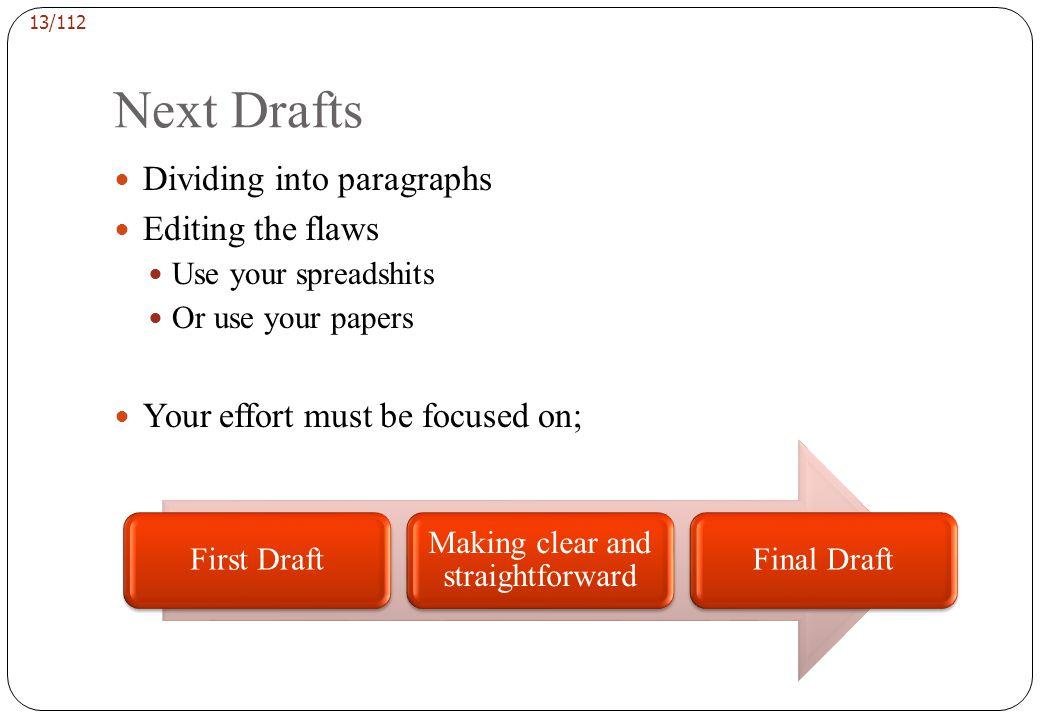 Now you are ready to learn how to edit and to write your final draft
