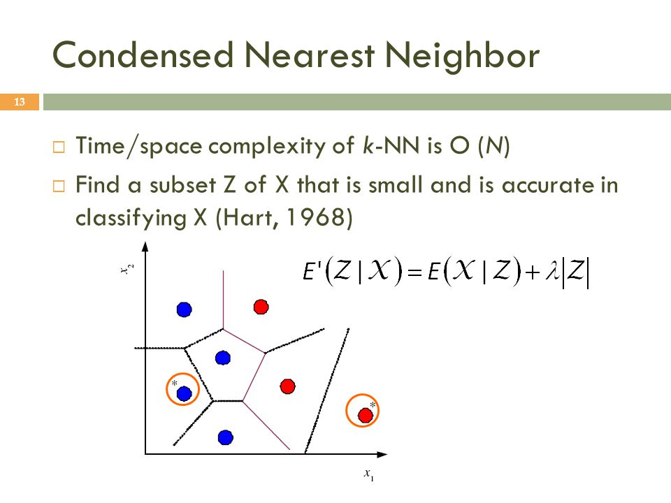 Condensed Nearest Neighbor