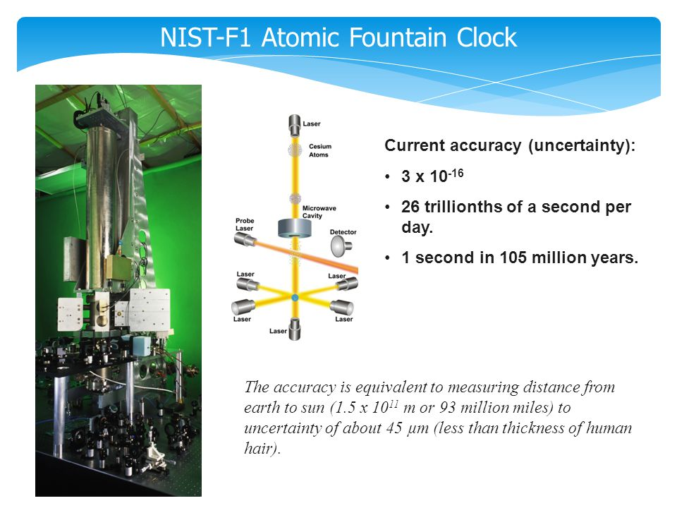 NIST-F1 Atomic Fountain Clock