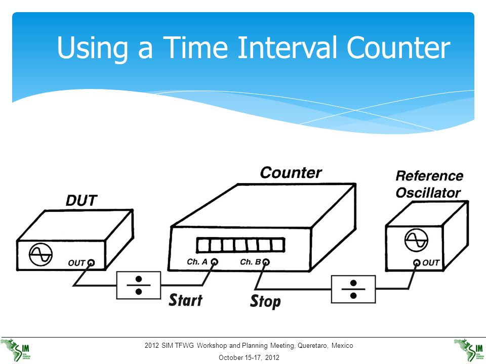 Using a Time Interval Counter
