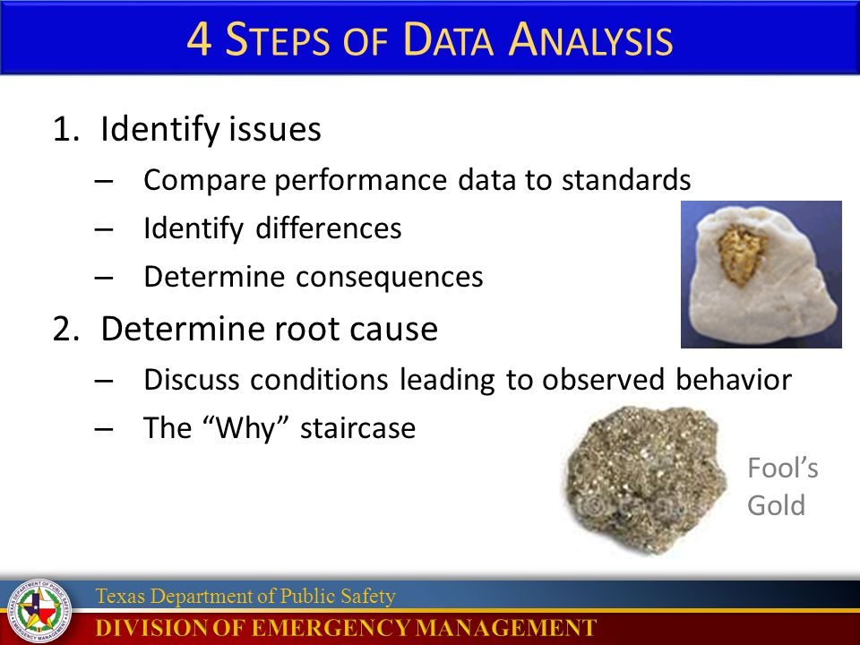 4 Steps of Data Analysis Identify issues Determine root cause