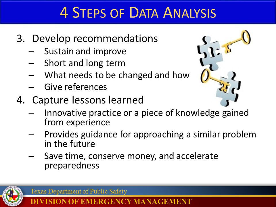 4 Steps of Data Analysis Develop recommendations