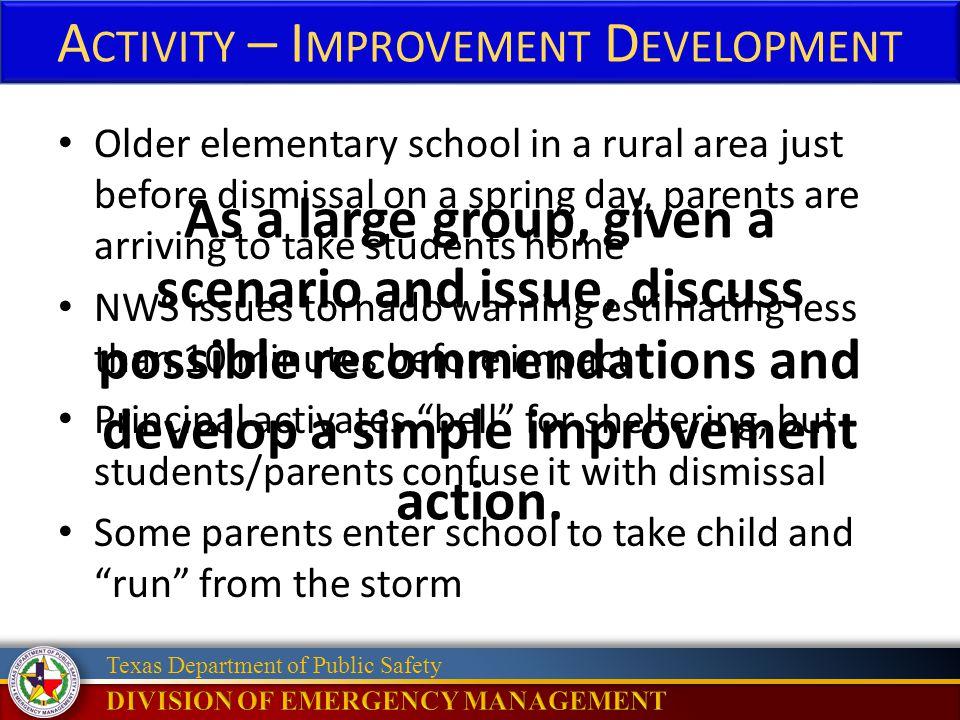 Activity – Improvement Development