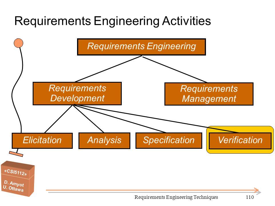 Requirements Engineering Activities