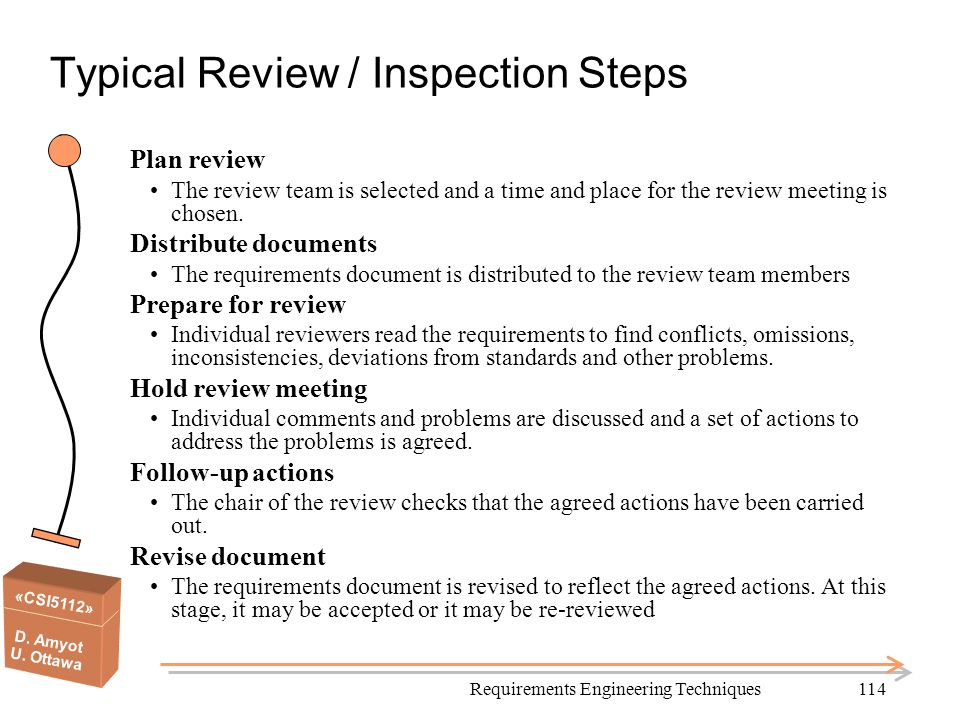 Typical Review / Inspection Steps