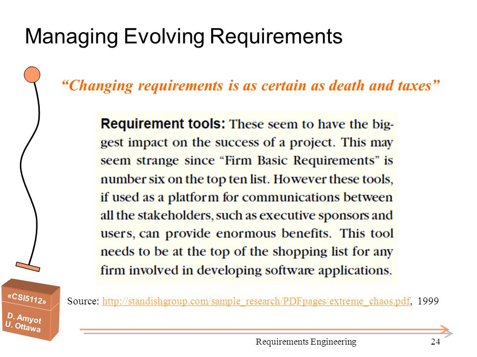Managing Evolving Requirements