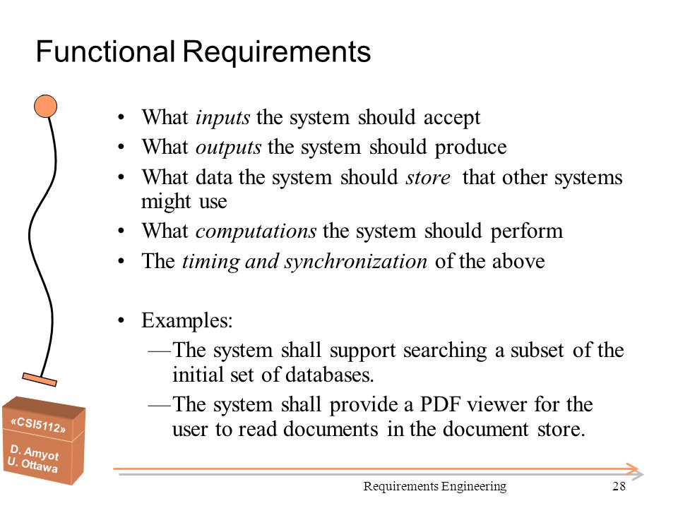 Functional Requirements