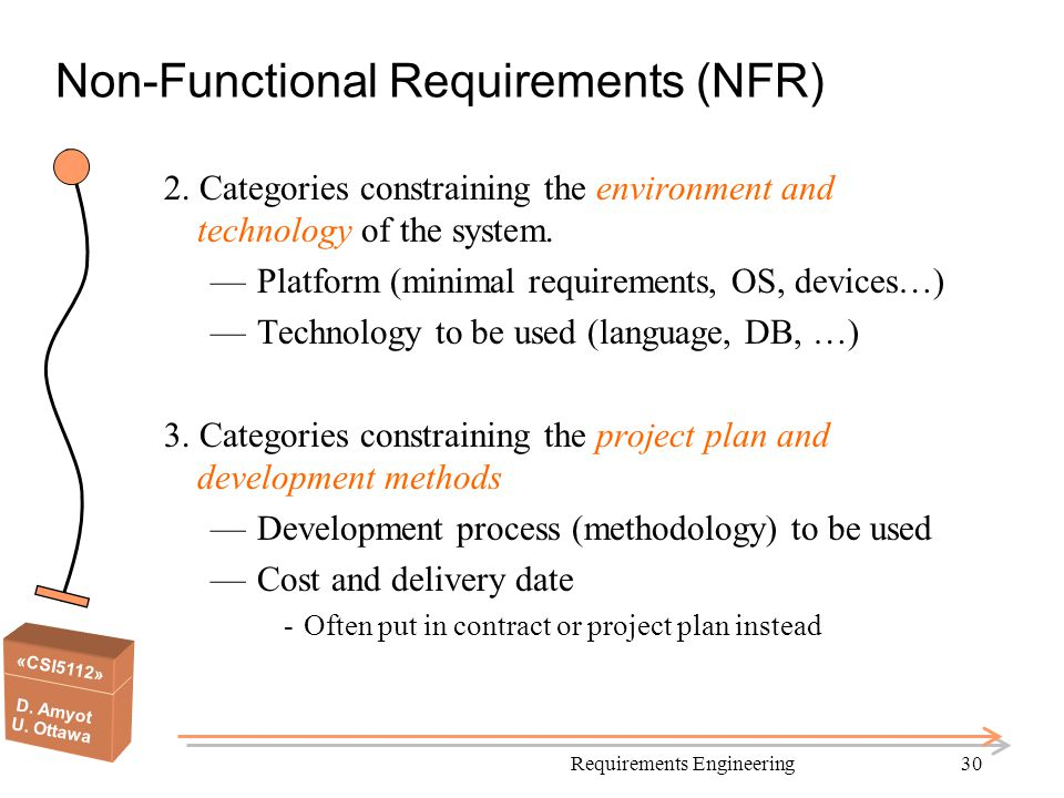 Non-Functional Requirements (NFR)