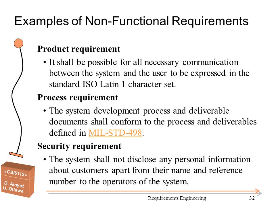 Examples of Non-Functional Requirements