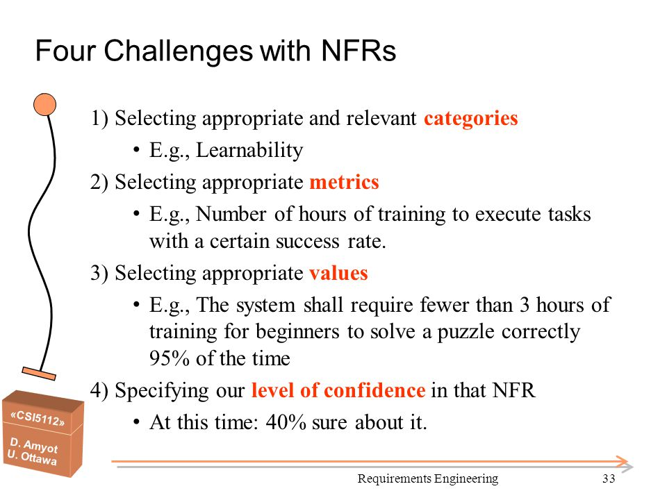 Four Challenges with NFRs