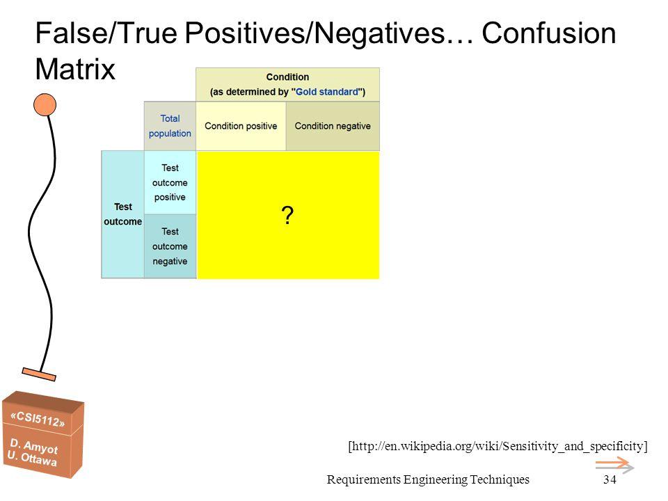 False/True Positives/Negatives… Confusion Matrix